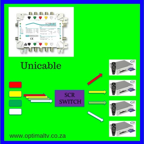 SCR system, 5 cable scr distribution, 5 cable scr multiswitch, unicable, SCR 5 cable multiswitch