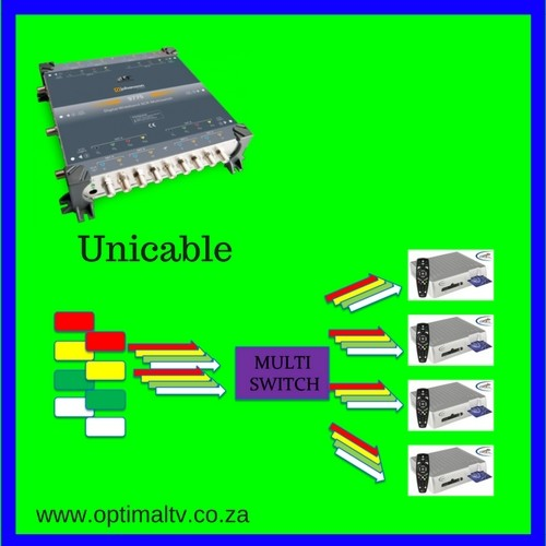 9 cable scr multiswitch, unicable multiswitch